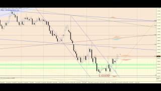 видео USD Форекс прогноз от Алексея Лободы