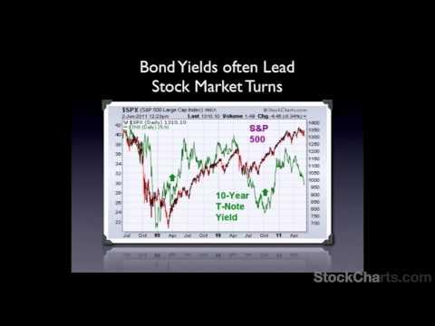 """John Murphy: """"How I Analyze the Markets"""""""