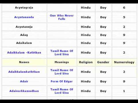 Lucky Hindu Baby Boy Names with Meanings - 08