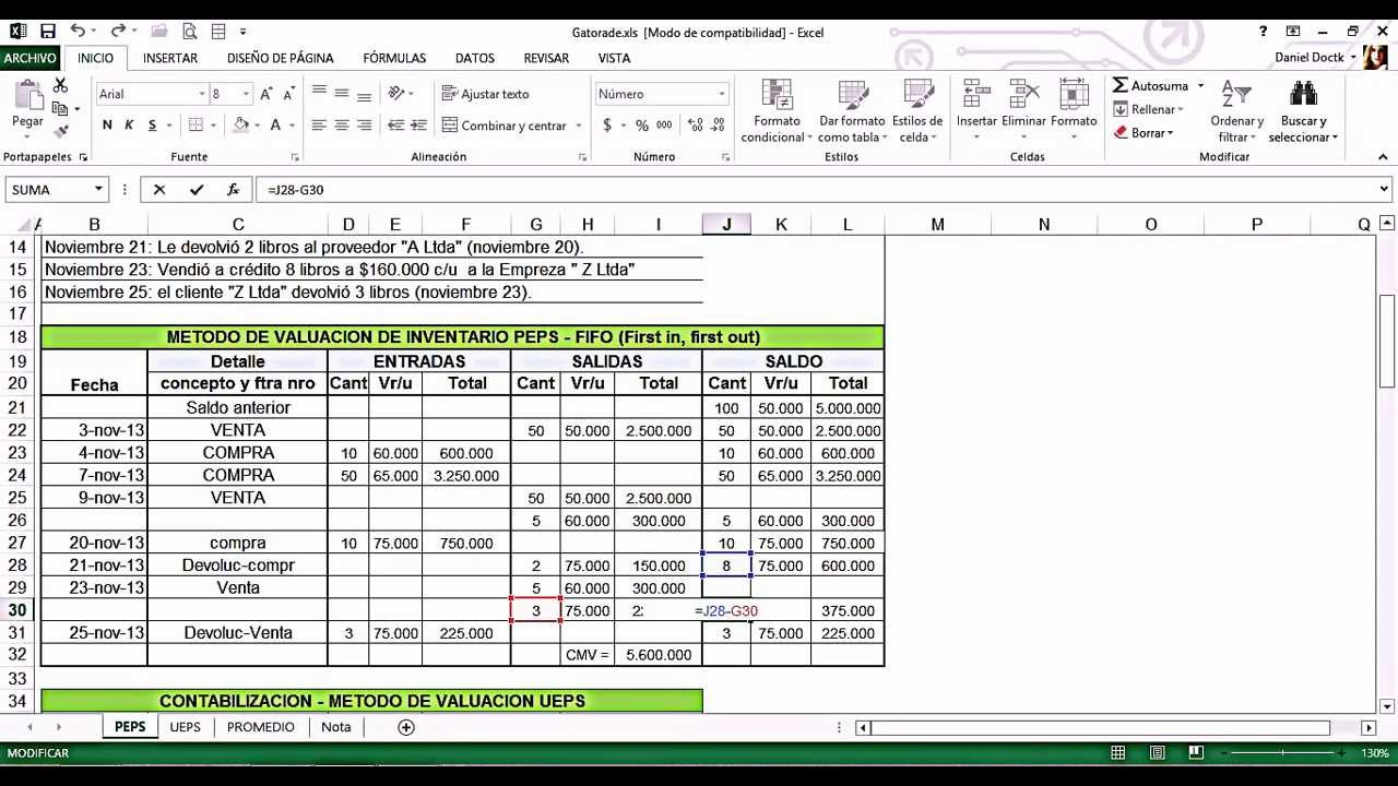 sistema de inventarios permanente metodo de valuaci u00f3n peps