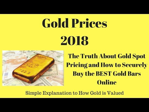 Gold Prices per Gram versus Gold Prices per Ounce