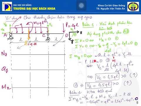 Video 3:  các bước vẽ biểu đồ nội lực