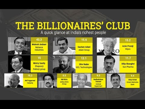How much wealth top Indian billionaires really own?