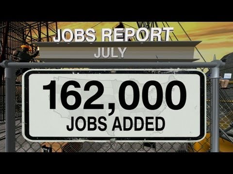 Jobs Report for July Falls Short of Expectations