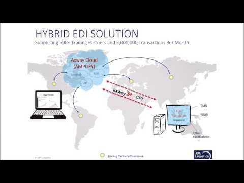 Hybrid EDI Solution, May Chew & Doug Kindrick, APL Logistics