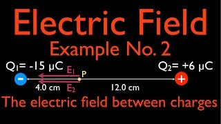Electric Field: Calculating the Electric Field In Between Two Charges