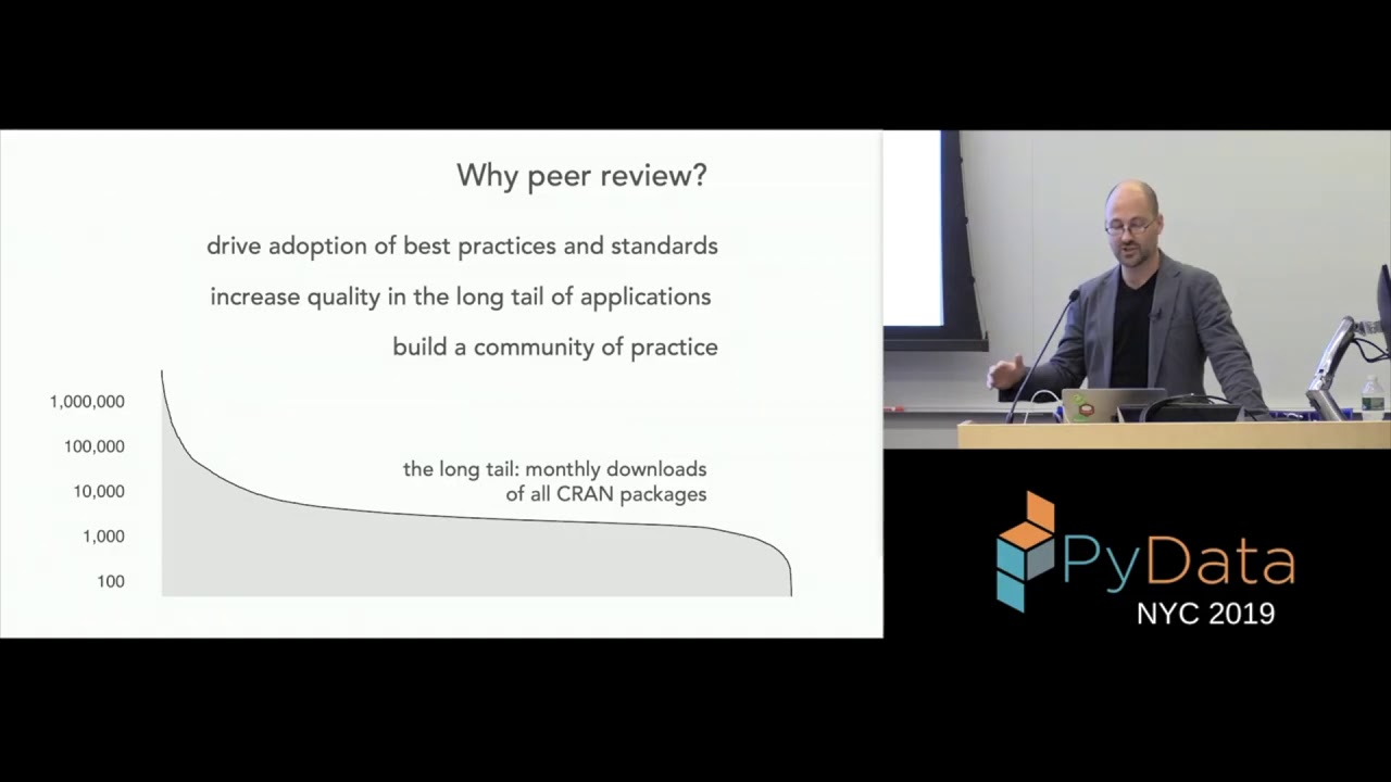 Image from Building Software and Communities With Peer Review
