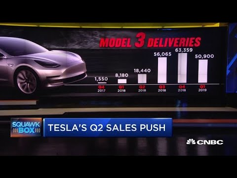 Tesla (TSLA) Q2 2019 production and delivery report: What Wall St analysts are saying