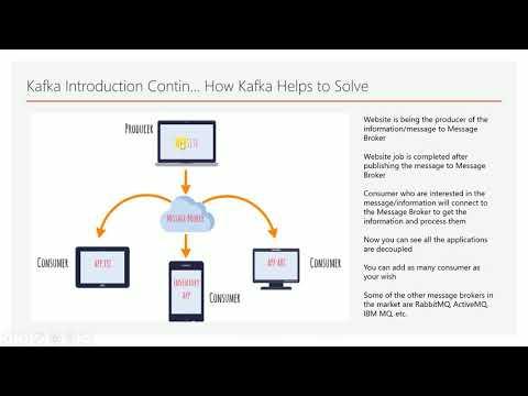 Kafka Introduction   Apache Kafka Tutorial In English - Part 1   DM   DataMaking   Data Making