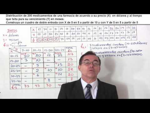 Distribución de frecuencias bidimensionales Cuadros de doble entrada ...
