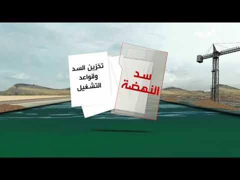 لاسباب فنية تأجيل بشأن سد النهضة  - نشر قبل 3 ساعة