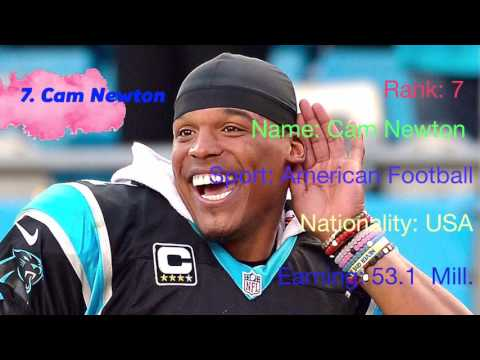 Top 10 Highest Paid Athletes!!!