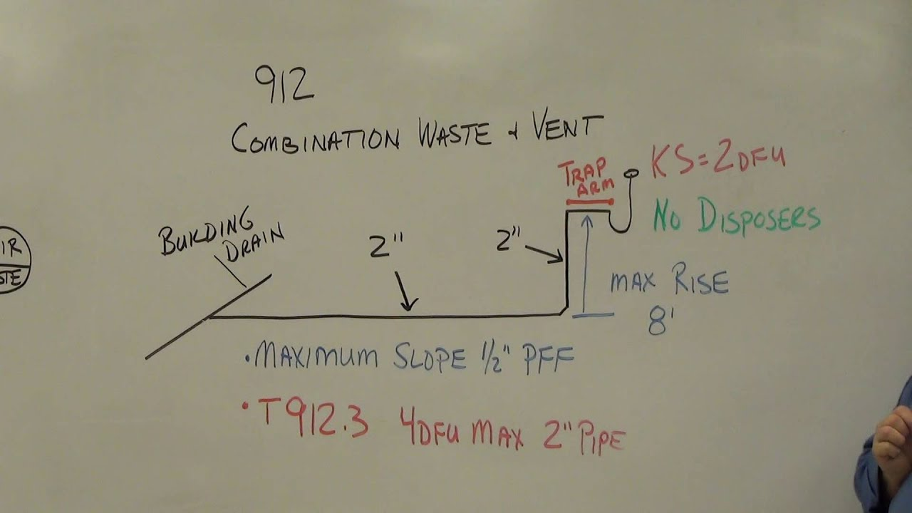 Plumbing Rough Combination Waste And Vent 6 Youtube