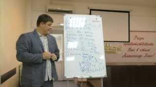презентация возможности Орифлэйм от Долженко Антона