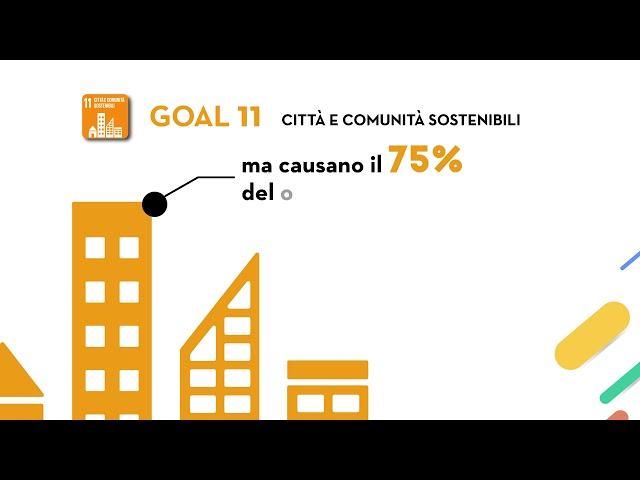 SDG Goal 11: Città e comunità sostenibili