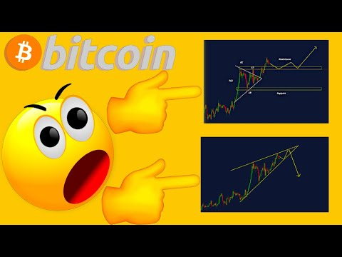 THE MOST IMPORTANT BITCOIN CHART!!!!!! [watch It Now!!!!!]