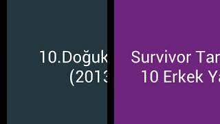 SURVİVOR'UN EN İYİ 10 ERKEK YARIŞMACISI