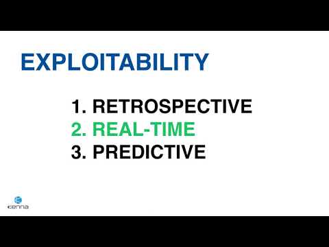 Quick Look: Predicting Exploitability—Forecasts for Vulnerability Management