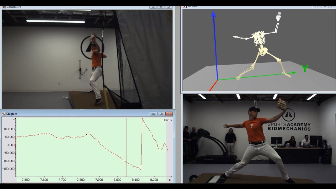 Baseball Pitching Analysis Markerless Motion Capture And