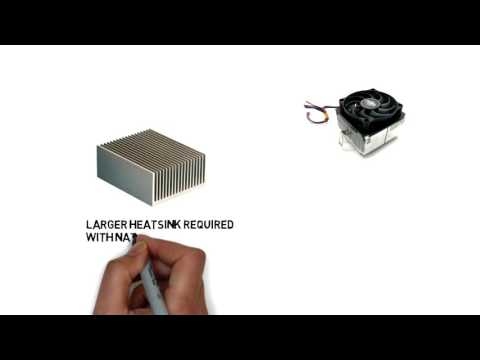 How To Select A Heat Sink For Cooling Electronics / Electrical Devices