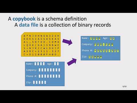 Cobrix – a COBOL Data Source for Spark - DataWorks Summit
