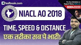 NIACL AO 2018 | Best Trick to Solve Time, Speed & Distance Problems | Quant by Utkarsh Sir