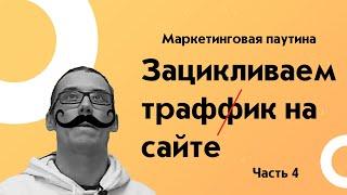 Экосистема сайта, часть 4  Яндекс Маркет. Фристайл по маркетингу