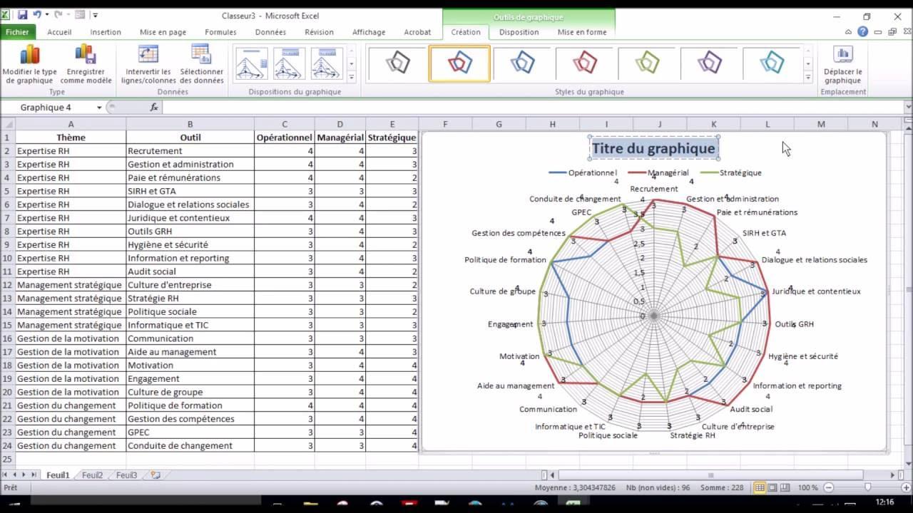hight resolution of excel zen diagramme de comp tences