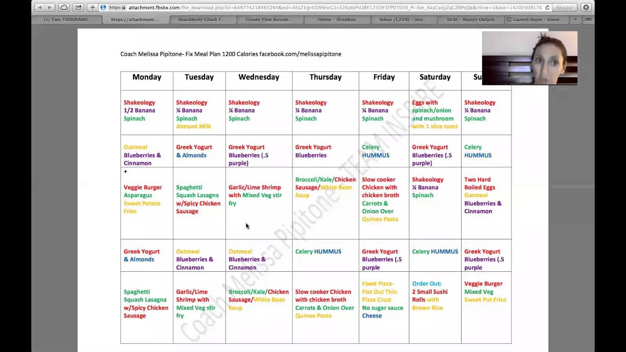 meal planning 21 day fix insanity max 30 youtube
