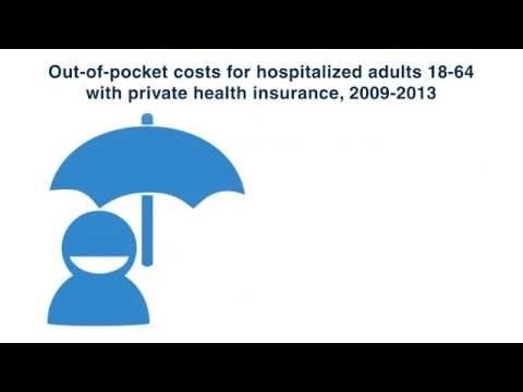 How much will you pay for a hospital stay? on YouTube