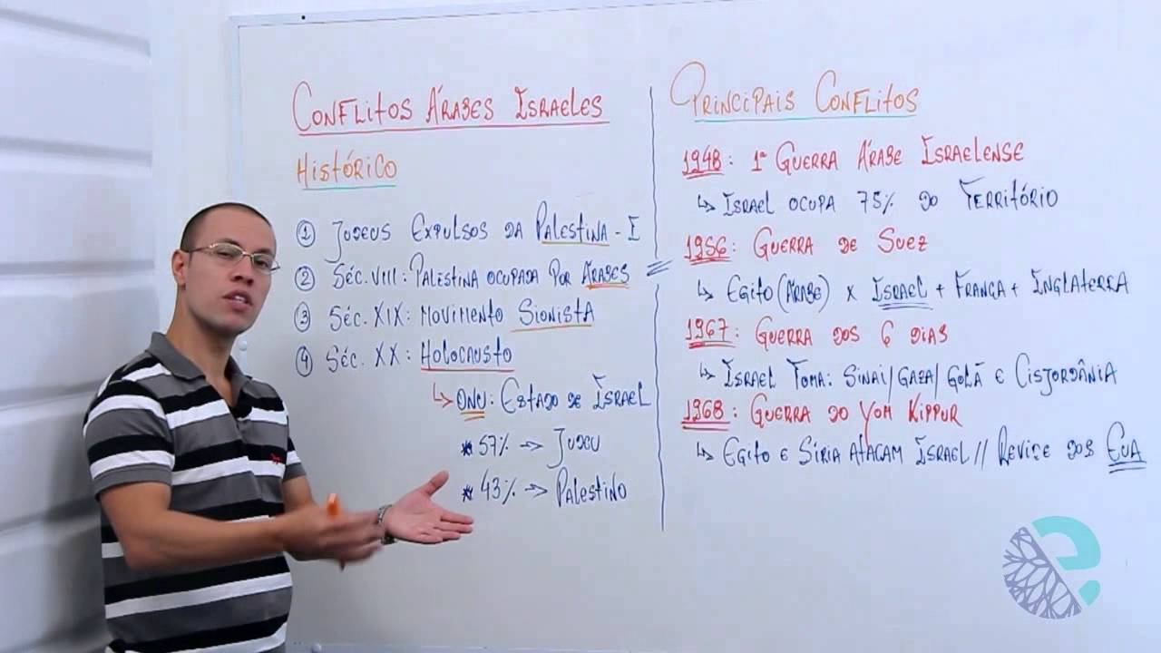 Download Conflitos árabes israelenses
