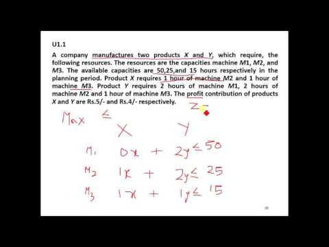 formulation-of-linear-programming-problem