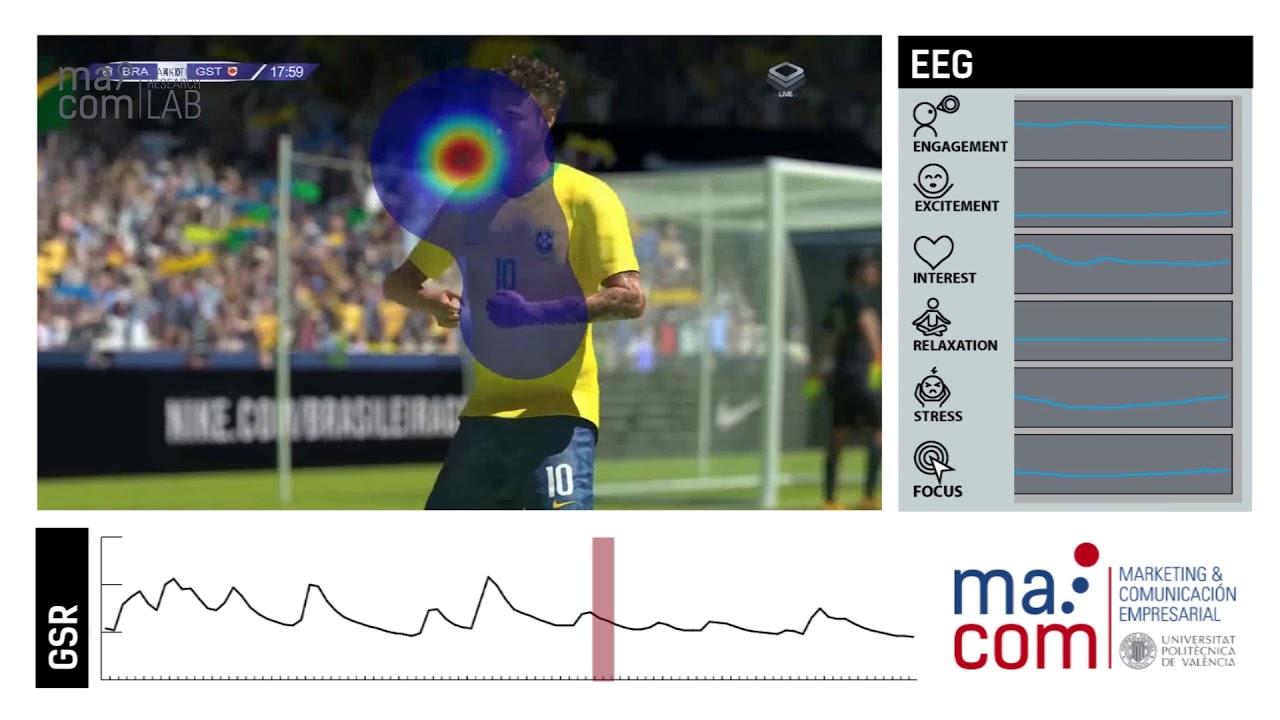 blanco como la nieve forma infancia  Estudio de Neuromarketing: Nike Brasil - YouTube