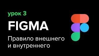 Уроки Figma (Фигма) – №3: Правило внешнего и внутреннего, теория близости, модульность