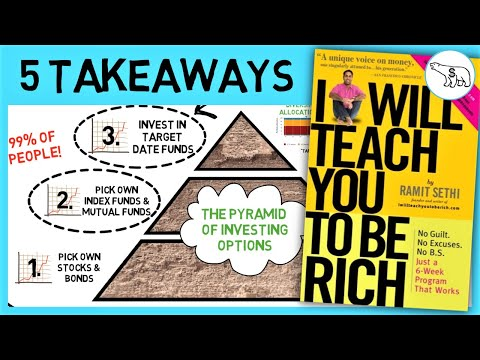 I WILL TEACH YOU TO BE RICH (BY RAMIT SETHI)