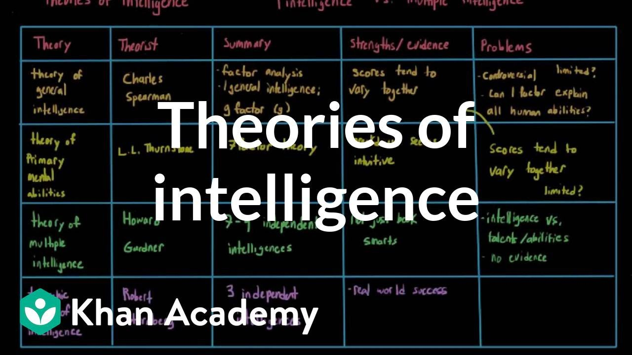 Theories of intelligence (video) | Cognition | Khan Academy