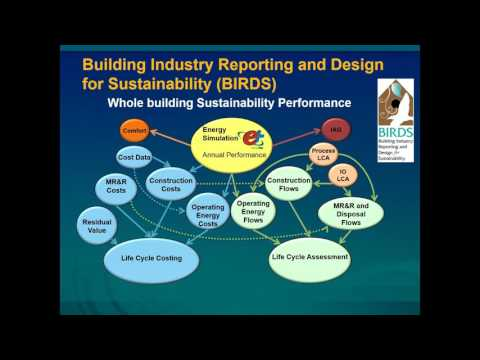Learn about the New NIST Tool for Evaluating Whole Building Sustainability Performa