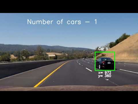 Vehicle detection Project