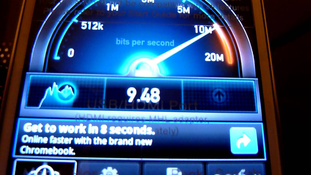 Speed test online mobile