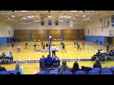 Chowan 2 14 15 540pm Gold Medal Round 1
