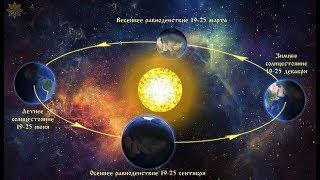 Как нами управляют! ДревлеПравославный календарь