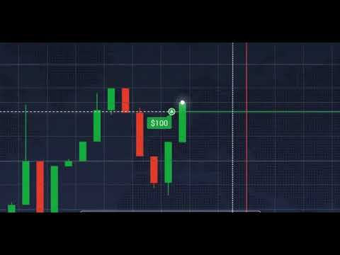 Binary option IQ Option real method 2017