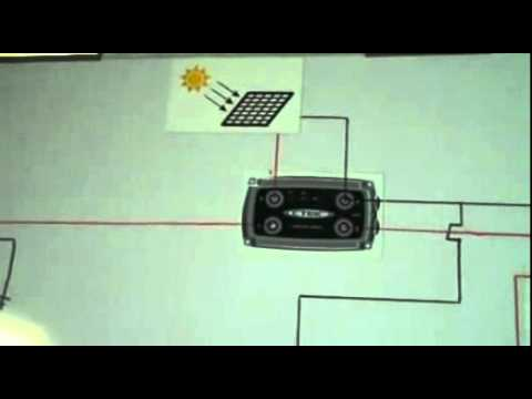 Ctek D250S Dual Basic Power System  YouTube