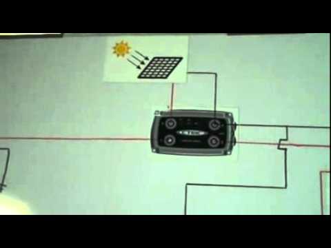 Dual Battery Wiring Diagram Roller Shutter Motor Ctek D250s Basic Power System - Youtube