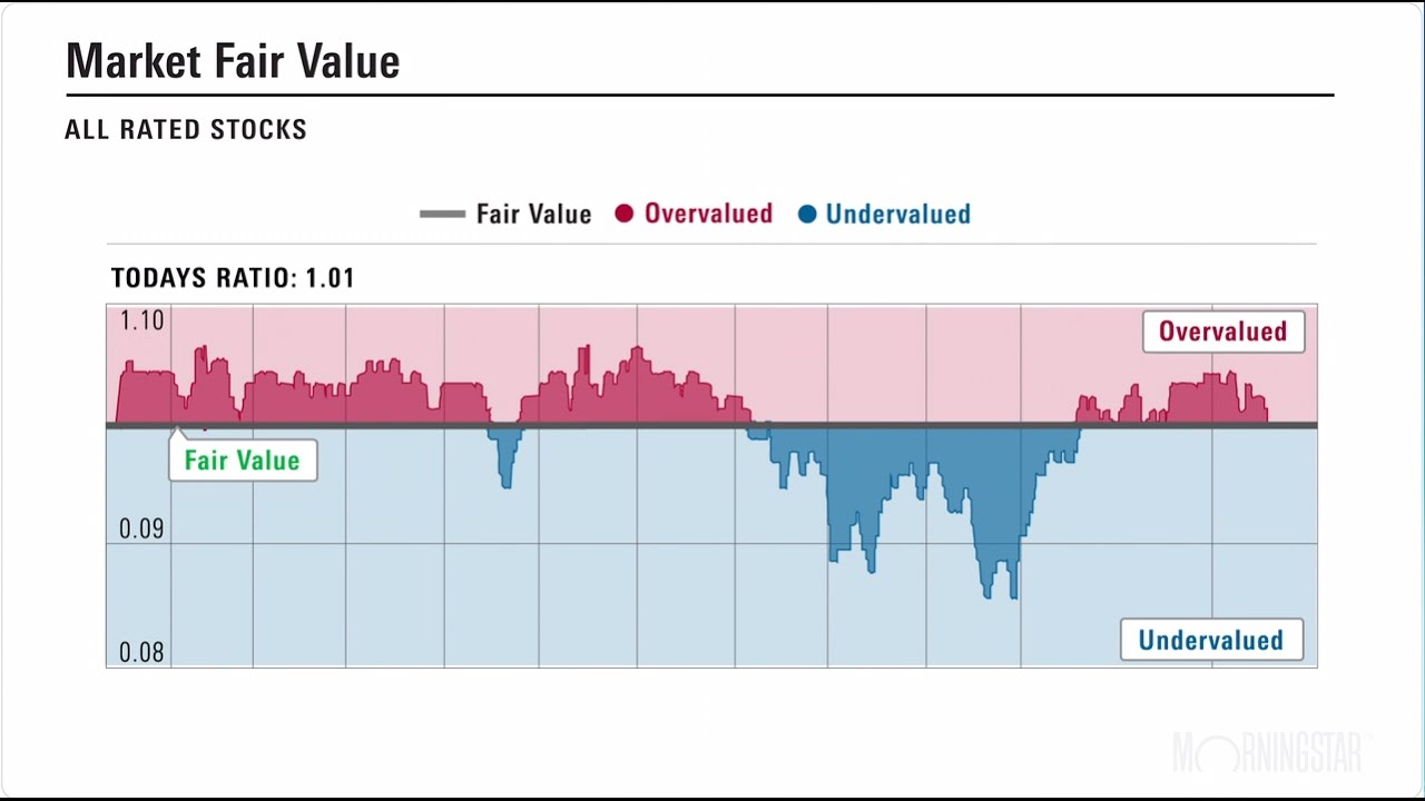 Fair and undervalued emperor