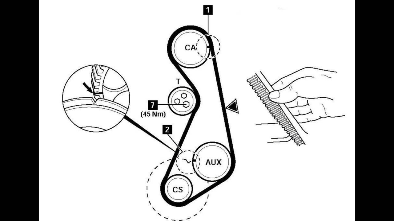 95 vw jetta Diagrama del motor