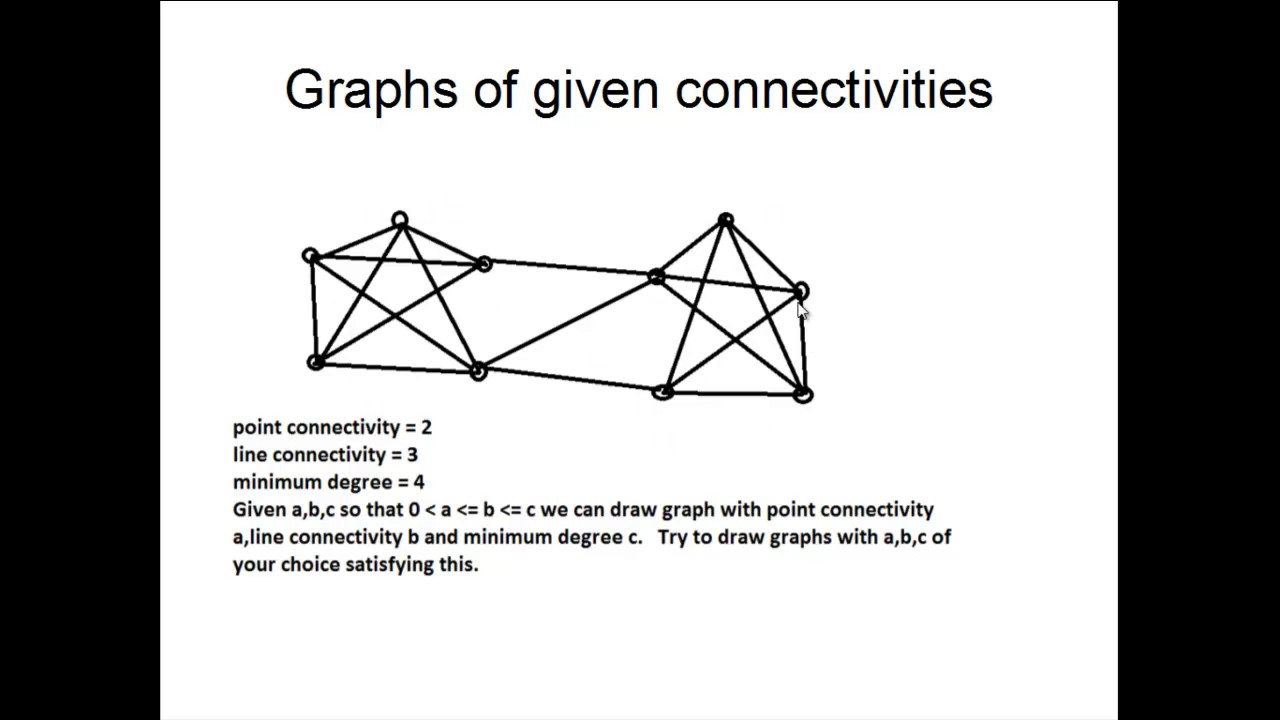 Graph theory connectivity part 5 tamil tutorial youtube graph theory connectivity part 5 tamil tutorial baditri Gallery