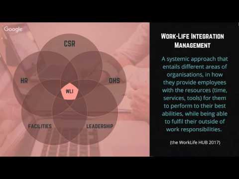 Work-Life Integration Management in Action
