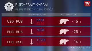InstaForex tv news: Кто заработал на Форекс 15.07.2019 15:30