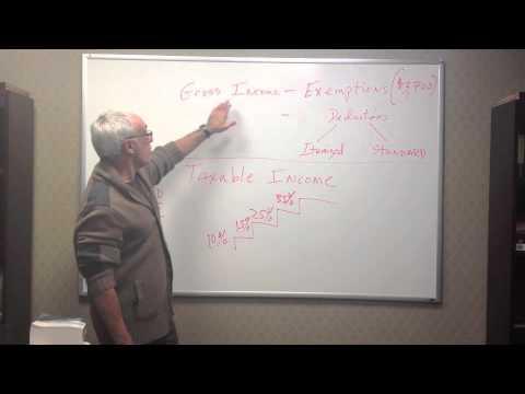 Internal Revenue Code Fundamentals